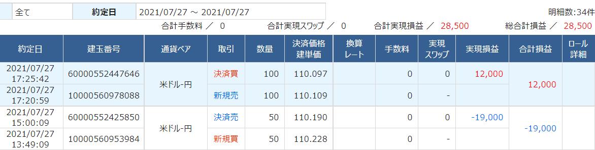 f:id:takaonline:20210727231434p:plain