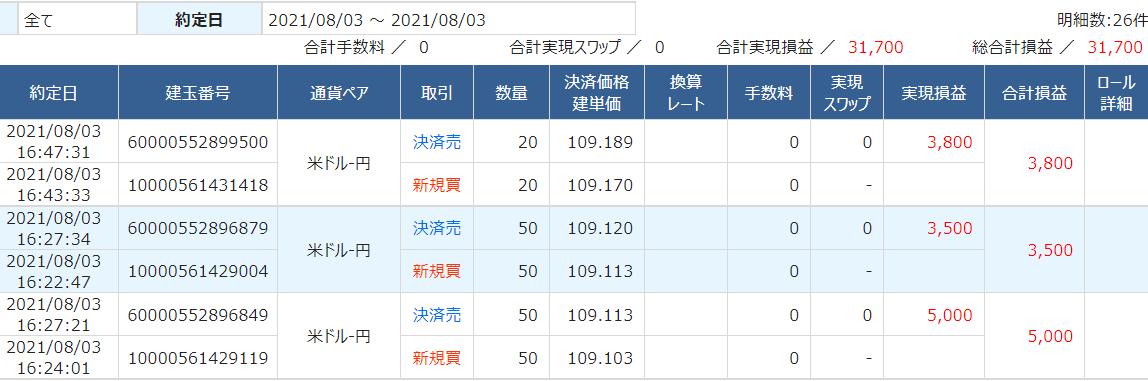 f:id:takaonline:20210803185615p:plain