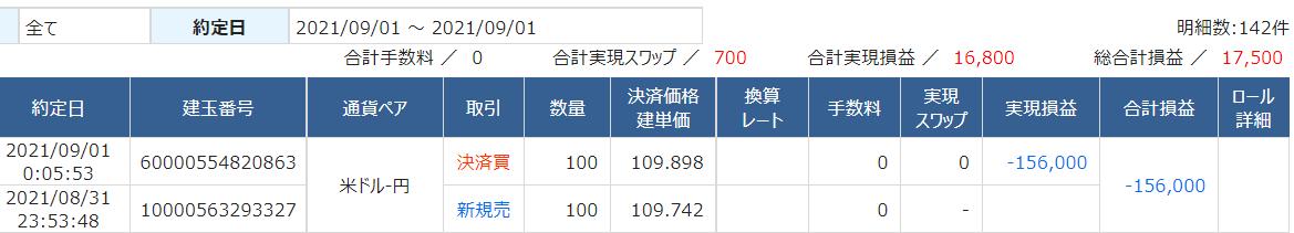 f:id:takaonline:20210901212015p:plain