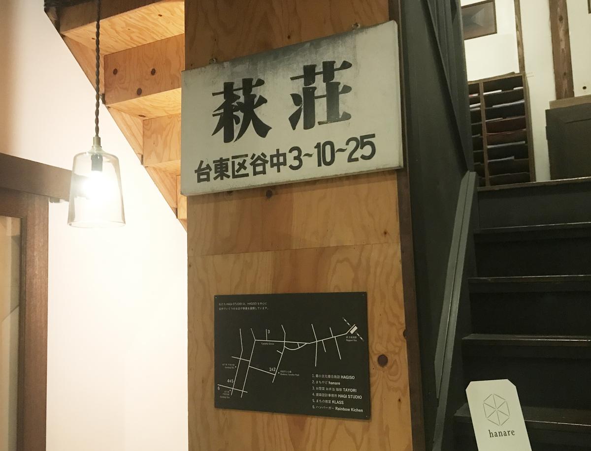f:id:takaoshiraishi:20190607200828j:plain