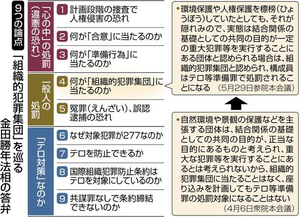 f:id:takapapa:20170606111153j:plain