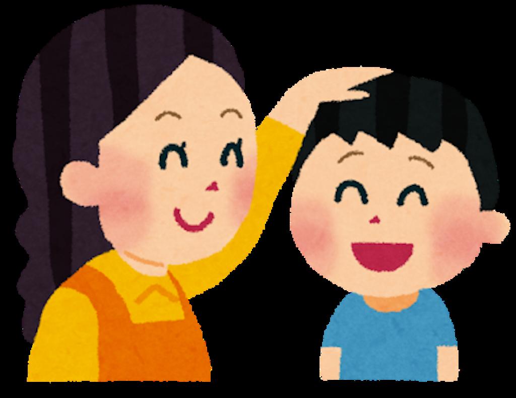 f:id:takapapa0309:20180503141212p:image