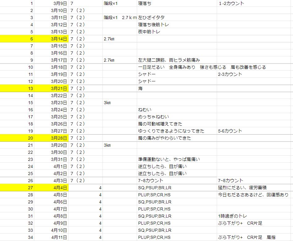 f:id:takapiece:20200412141825p:plain