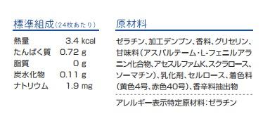 マンゴーアレルギー