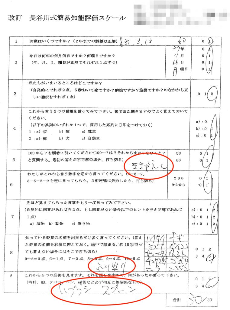 意味性認知症の長谷川式テスト
