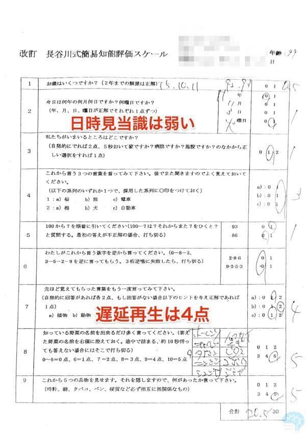 99歳女性の長谷川式テスト