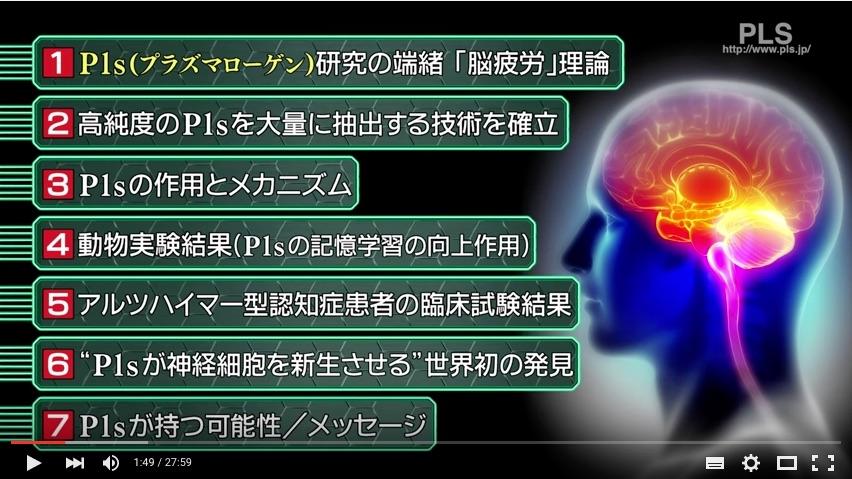 認知症に効果のあるプラズマローゲンとは?