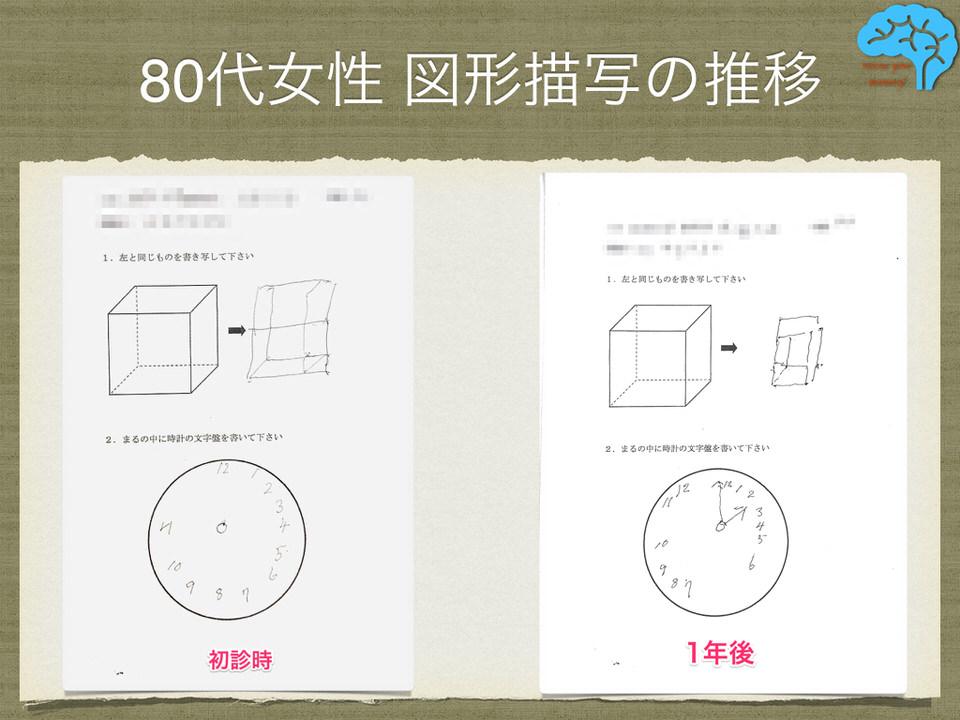 時計描画と透視立方体