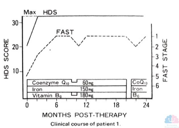 アルツハイマー病の鉄ビタミン治療
