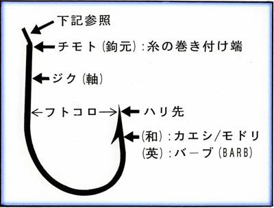釣り針の構造