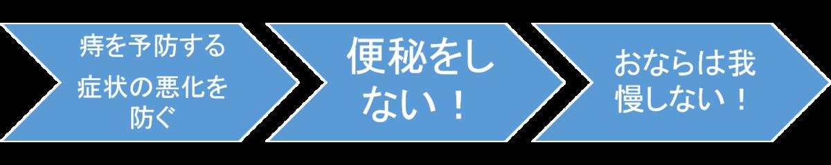 f:id:takapyon21:20190410202234p:plain