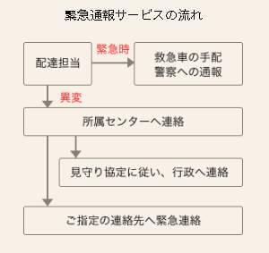 f:id:takara55:20190609045348j:plain