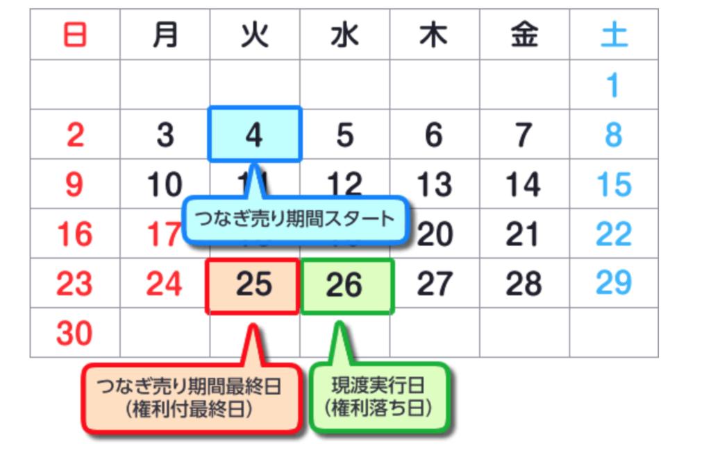 f:id:takarabakosagashi:20180924215607p:plain