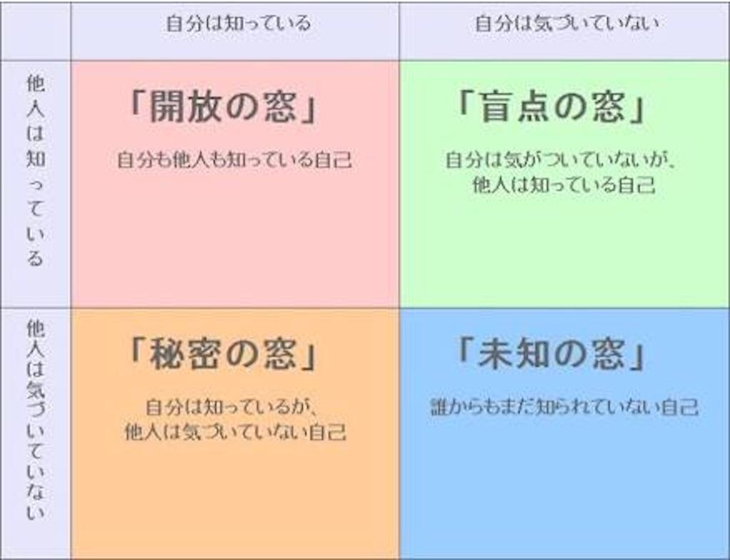 f:id:takarabito:20161009150651j:image