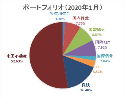 f:id:takarop:20200202094906p:plain