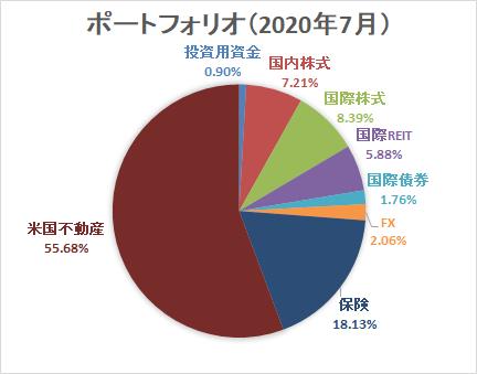 f:id:takarop:20200815132433p:plain