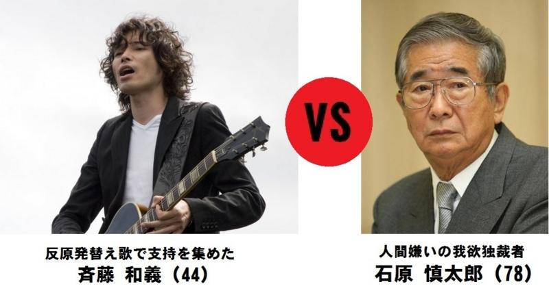 f:id:takasama1:20110412175433j:image