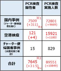 f:id:takase22:20200416012636p:plain