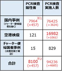 f:id:takase22:20200416012721p:plain