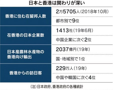 f:id:takase22:20200630235143j:plain