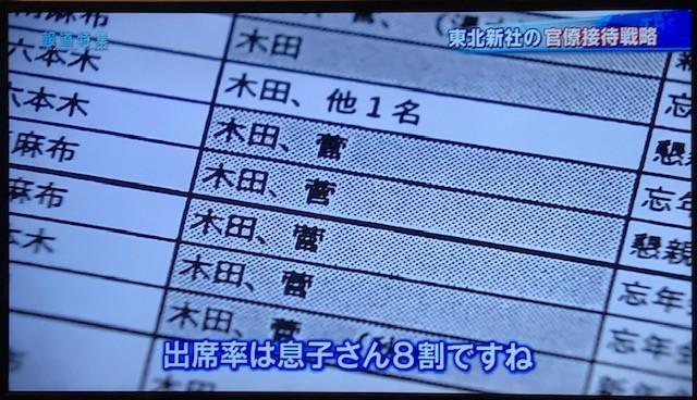 f:id:takase22:20210227213701j:plain