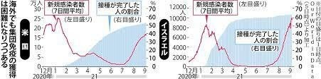 f:id:takase22:20210910010003j:plain