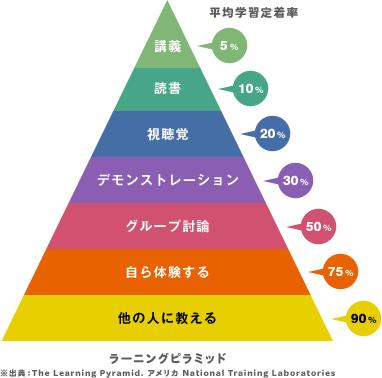 f:id:takase_hiroyuki:20151116054430p:plain