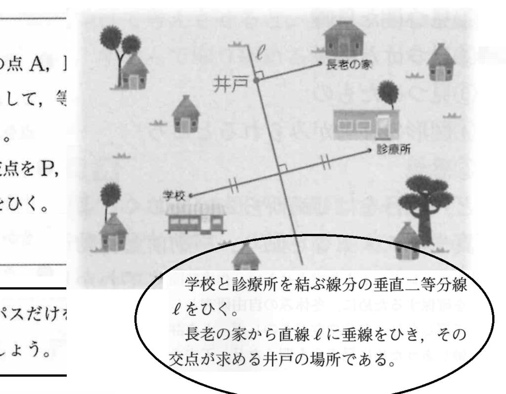 f:id:takase_hiroyuki:20151207204915p:plain