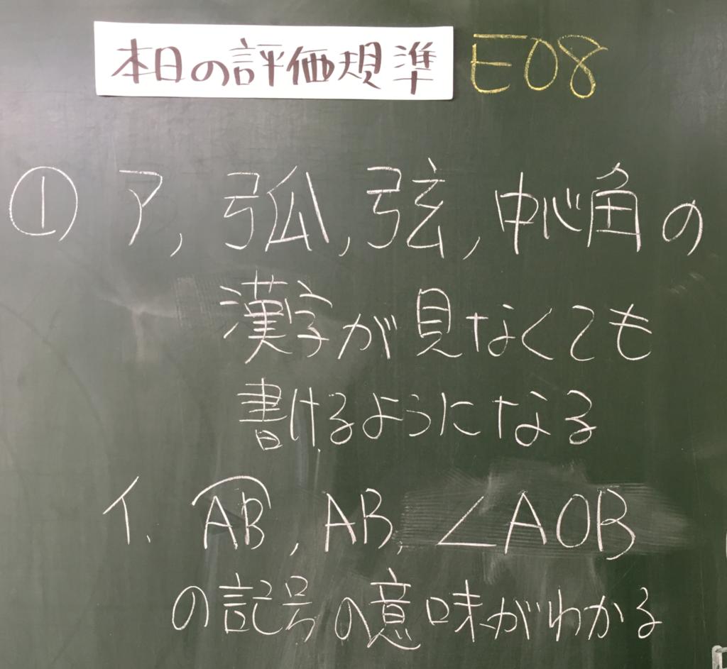 f:id:takase_hiroyuki:20151213103324p:plain