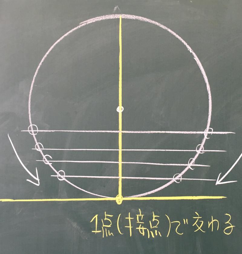 f:id:takase_hiroyuki:20151214211426p:plain