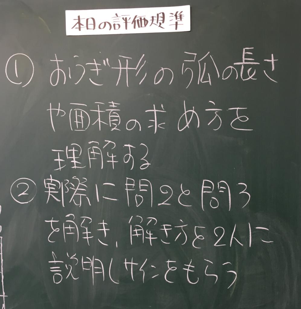 f:id:takase_hiroyuki:20151228185645p:plain