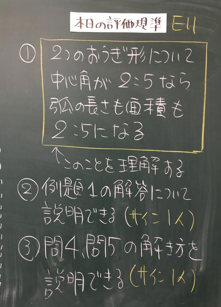 f:id:takase_hiroyuki:20151228185836p:plain
