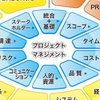 f:id:takase_hiroyuki:20160103101256p:plain