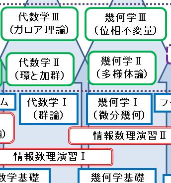 f:id:takase_hiroyuki:20160703174628p:plain