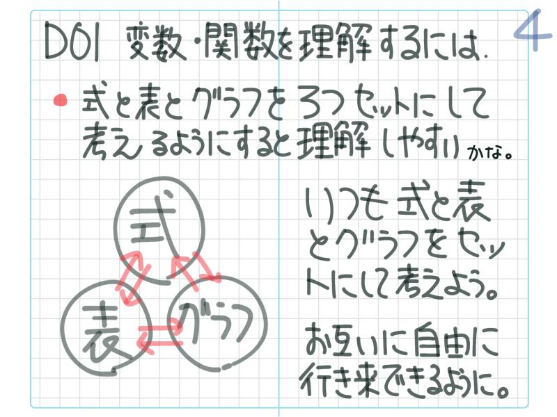 f:id:takase_hiroyuki:20161106063443p:plain
