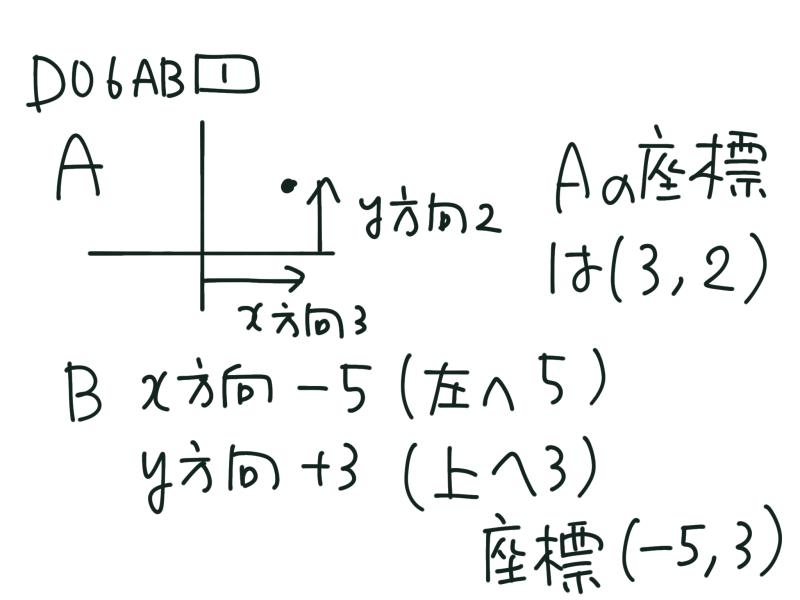 f:id:takase_hiroyuki:20161106073645p:plain