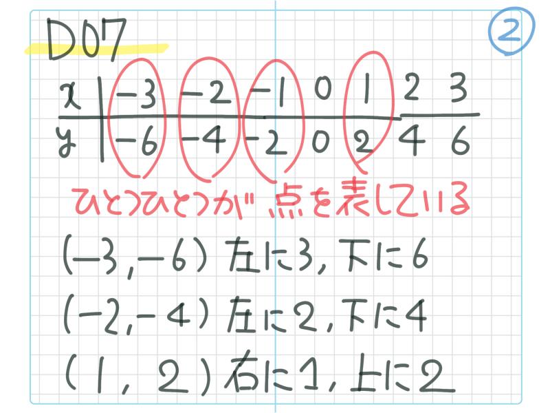 f:id:takase_hiroyuki:20161106083524p:plain