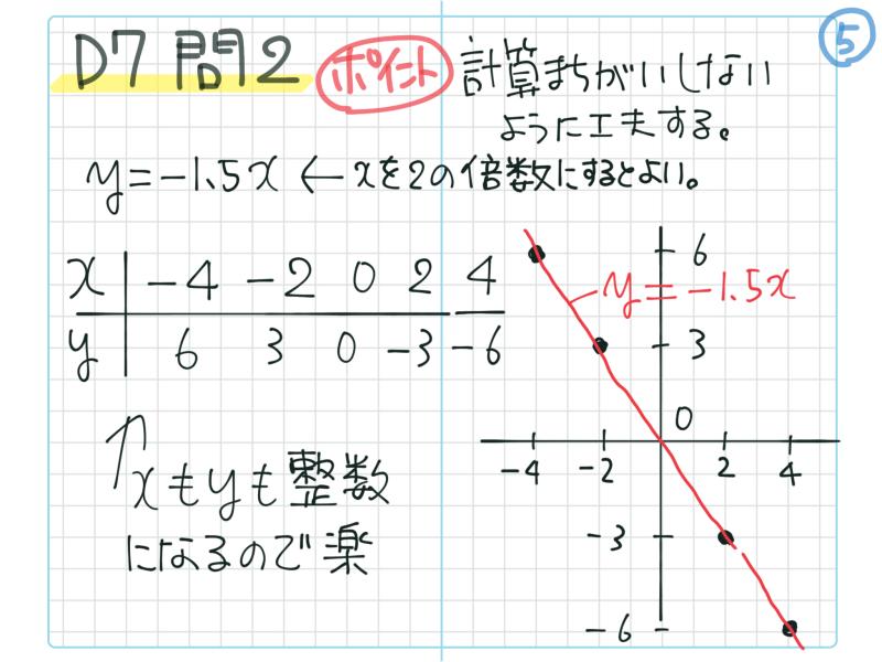 f:id:takase_hiroyuki:20161106083943p:plain