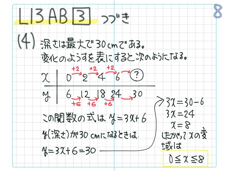 f:id:takase_hiroyuki:20161106084404p:plain