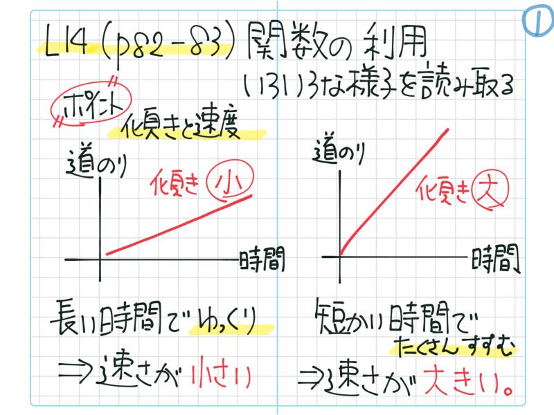 f:id:takase_hiroyuki:20161106085826p:plain