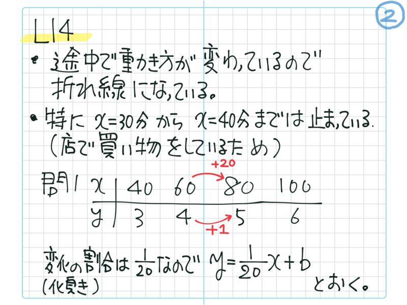 f:id:takase_hiroyuki:20161106085830p:plain