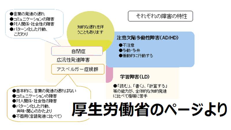 f:id:takase_hiroyuki:20190629092654p:plain