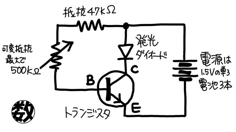 f:id:takase_hiroyuki:20190729112849p:plain