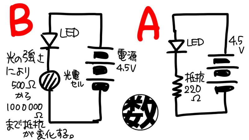 f:id:takase_hiroyuki:20190729151517p:plain