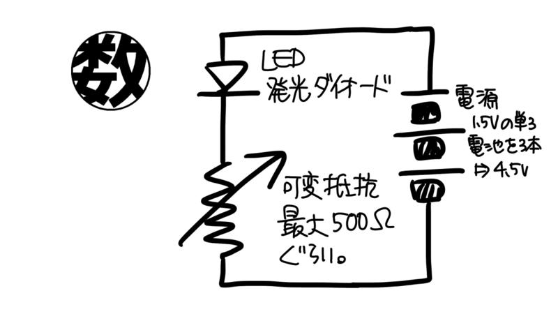 f:id:takase_hiroyuki:20190729152653p:plain