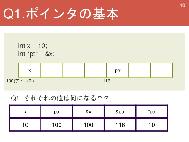 f:id:takase_hiroyuki:20191110063736j:plain