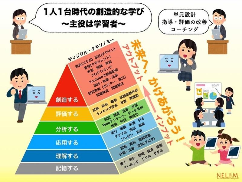 f:id:takase_hiroyuki:20191212182616j:plain