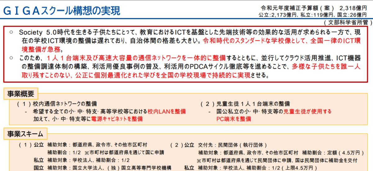 f:id:takase_hiroyuki:20191231171321p:plain