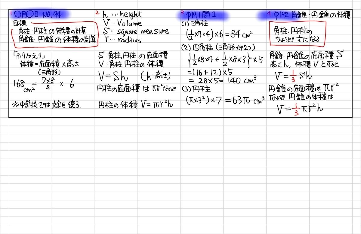 f:id:takase_hiroyuki:20200215055952j:plain