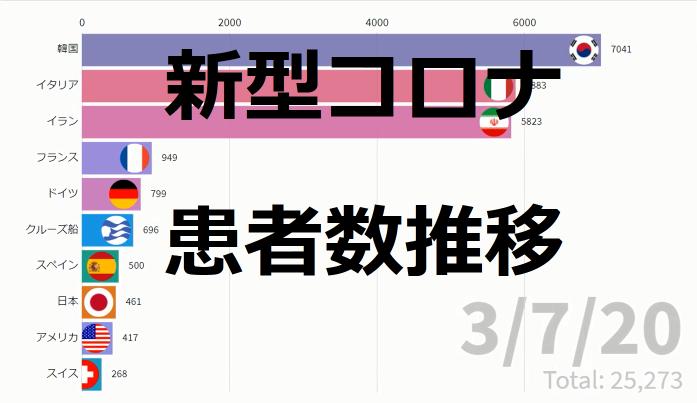 f:id:takase_hiroyuki:20200308213815p:plain